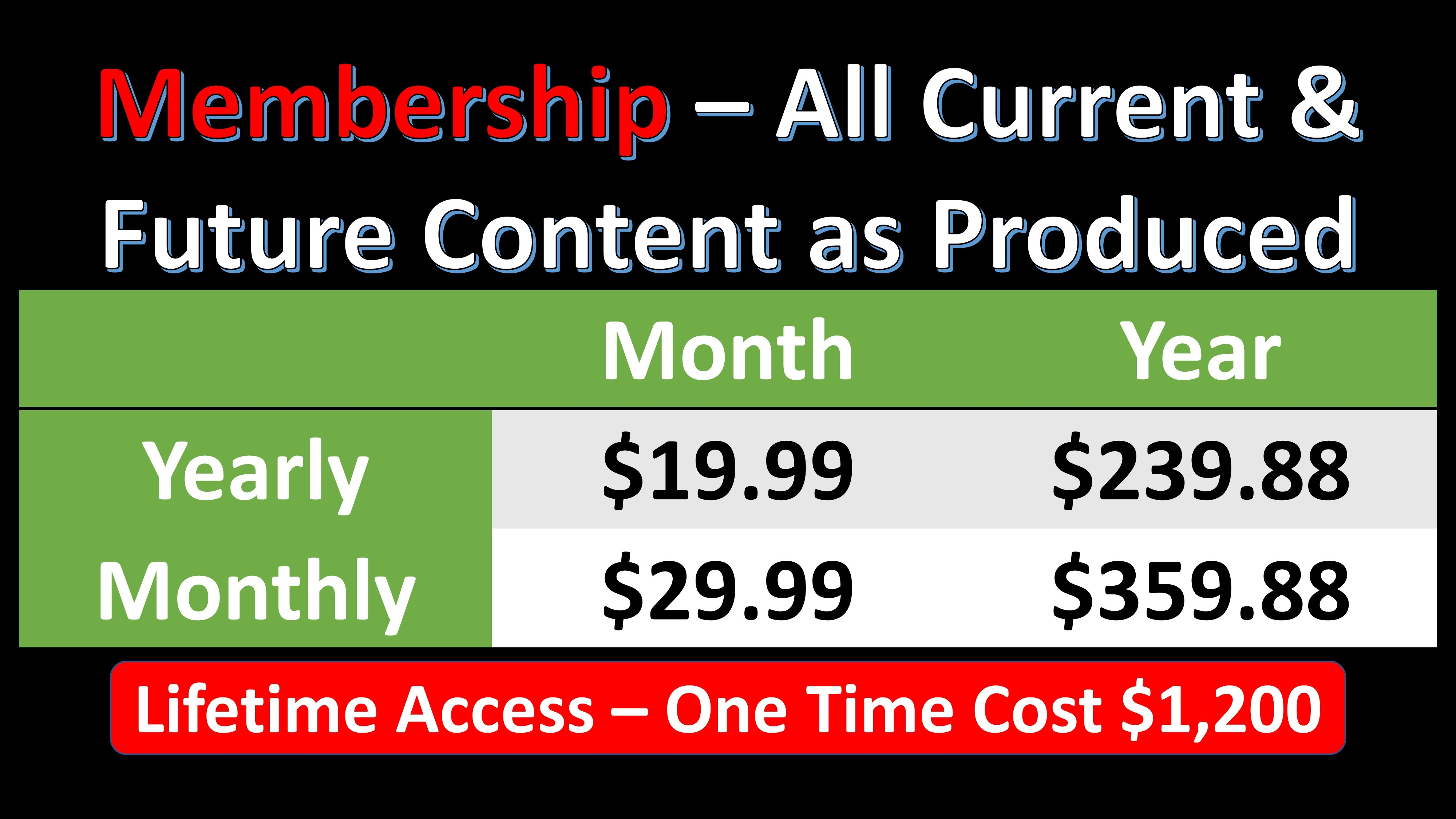 Membership - Access All Current & Future Content as Produced