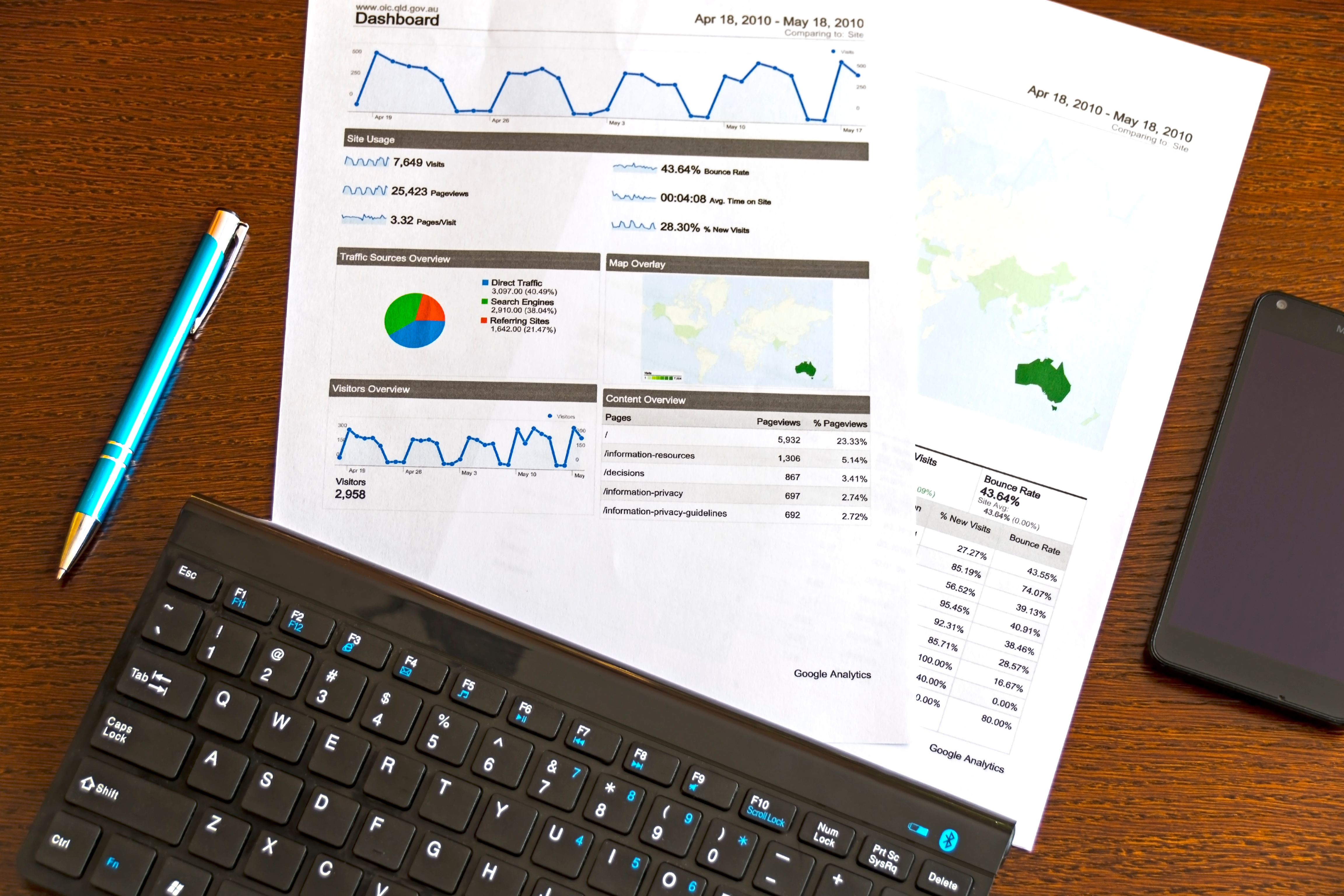 Growing Your Business Numbers