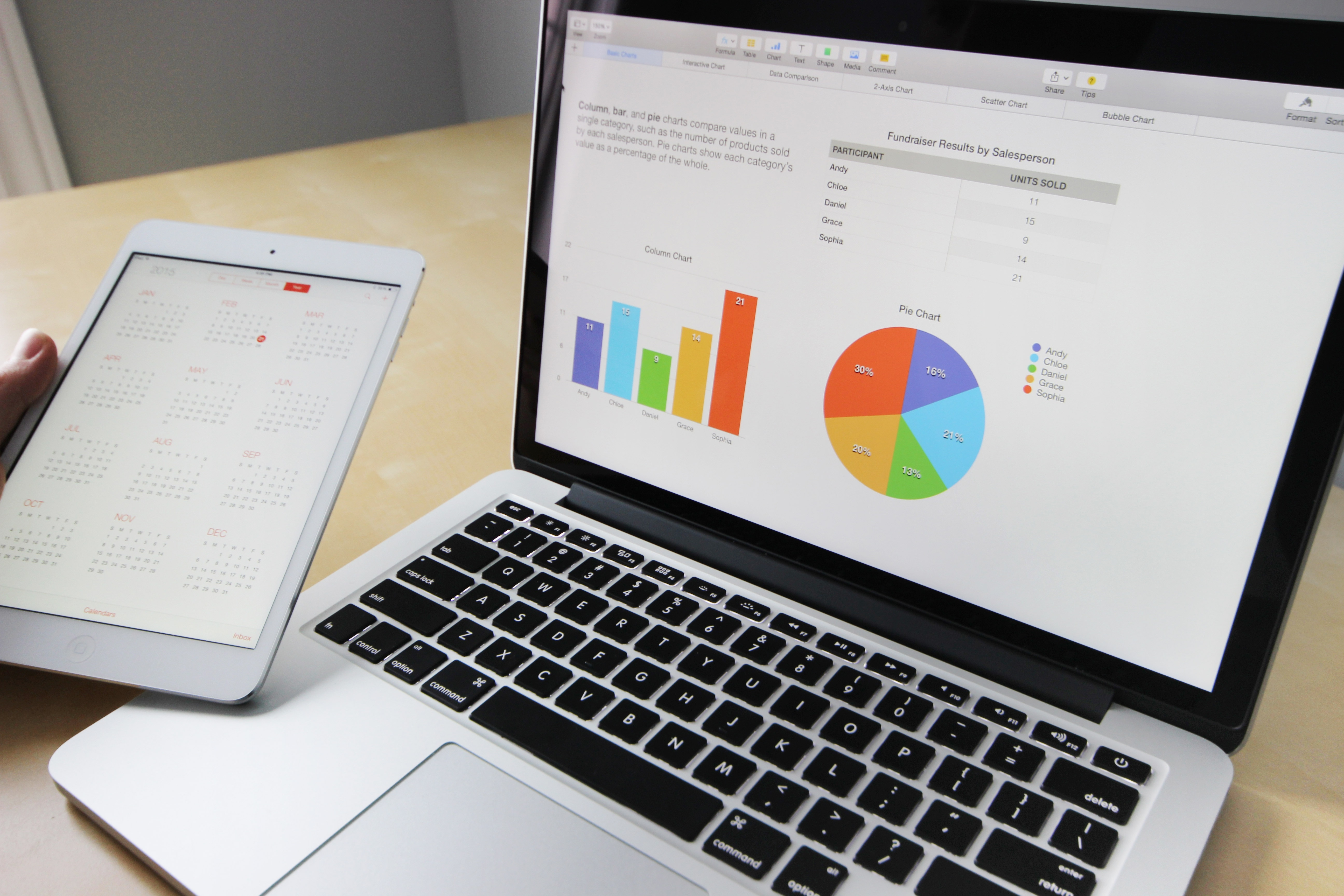 Knowing Your Business Numbers