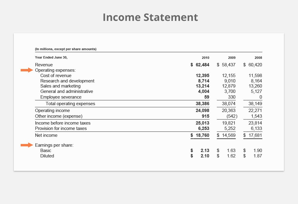 How To Read Financial Statements Free Accounting Courses