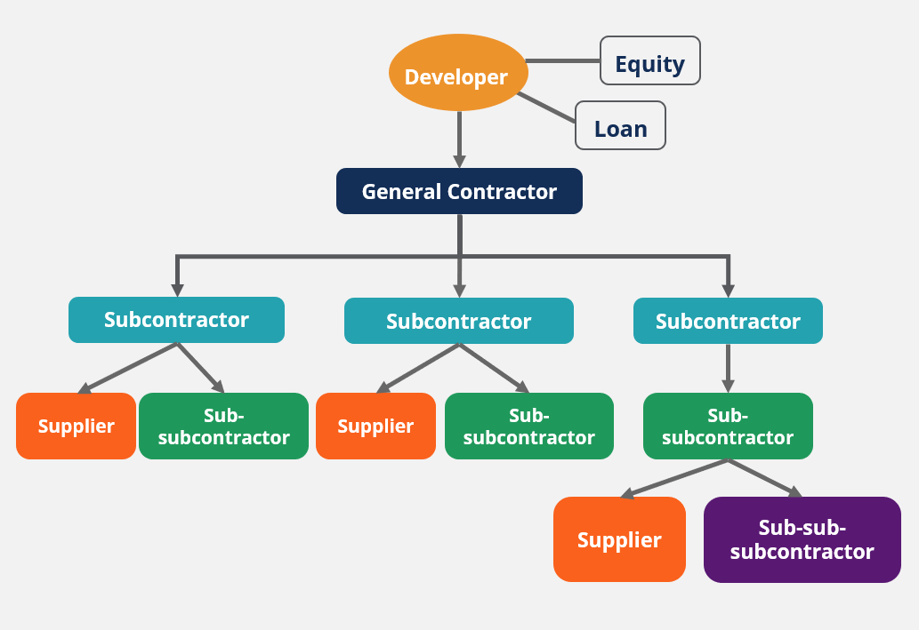 Construction Loan-in-Process thumbnail