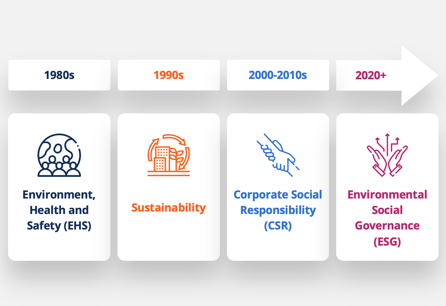 Introduction to ESG thumbnail