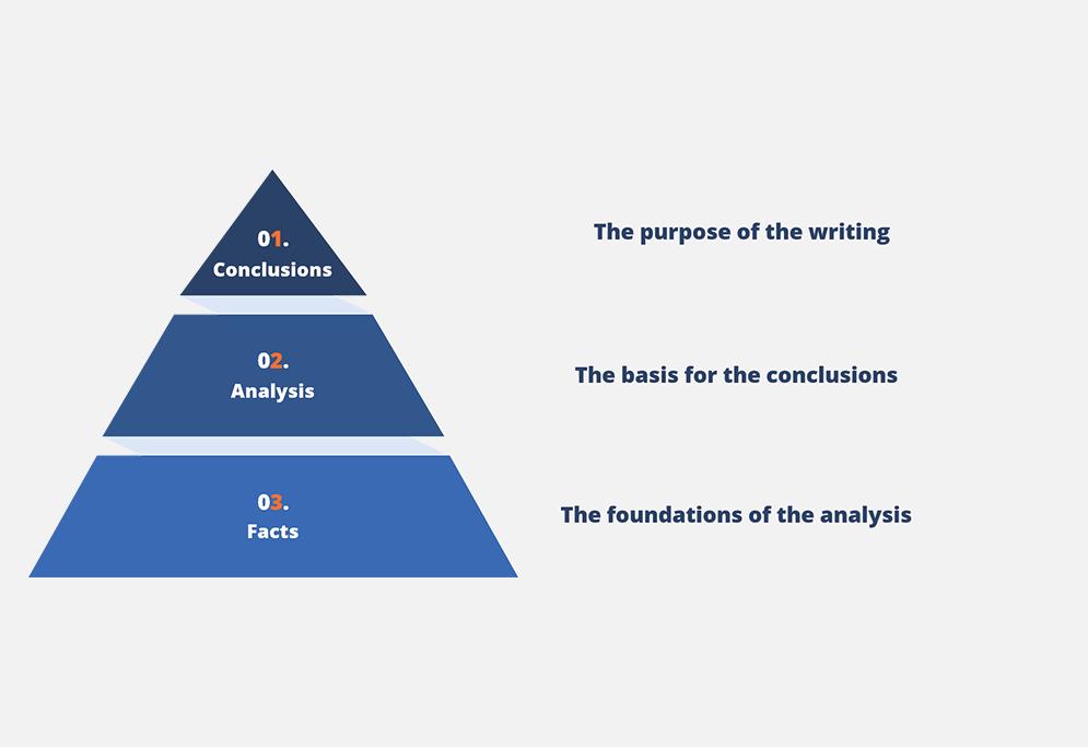 Business Writing Fundamentals thumbnail