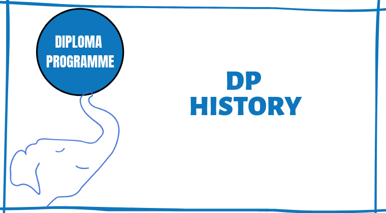 IBTROVE IBDP HISTORY TEACHER PREP COURSE